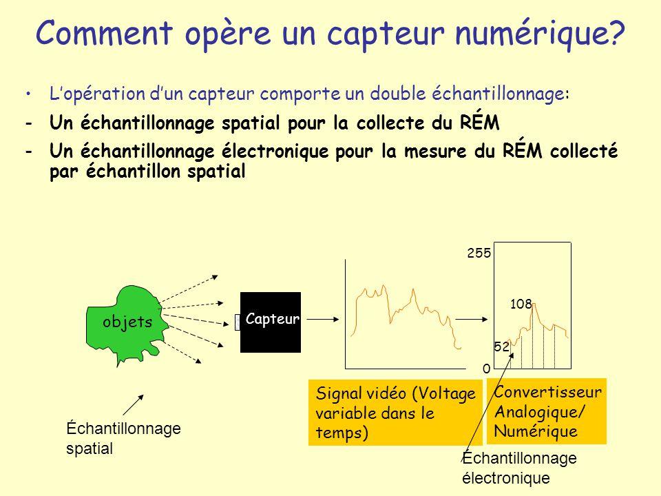 Comment opère un capteur numérique? Lopération dun capteur comporte un double échantillonnage: -Un échantillonnage spatial pour la collecte du RÉM -Un