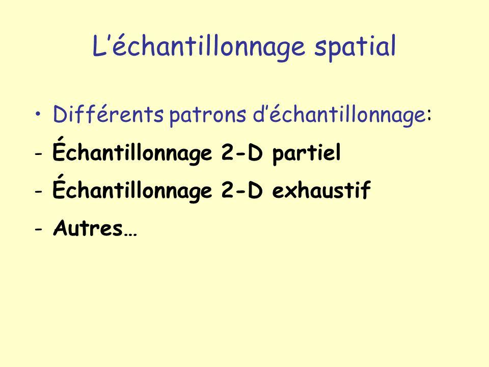 Léchantillonnage spatial Différents patrons déchantillonnage: -Échantillonnage 2-D partiel -Échantillonnage 2-D exhaustif -Autres…