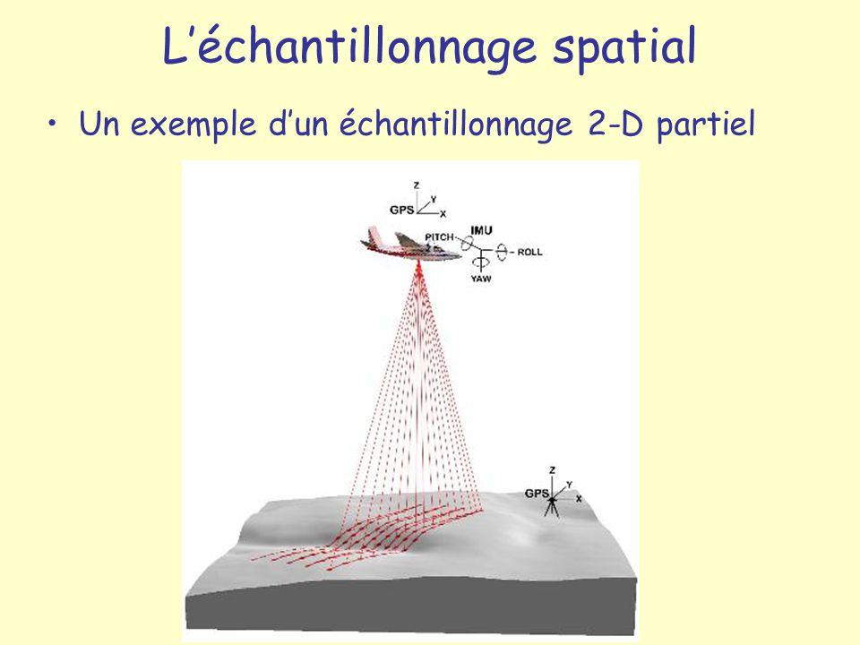 Léchantillonnage spatial Un exemple dun échantillonnage 2-D partiel