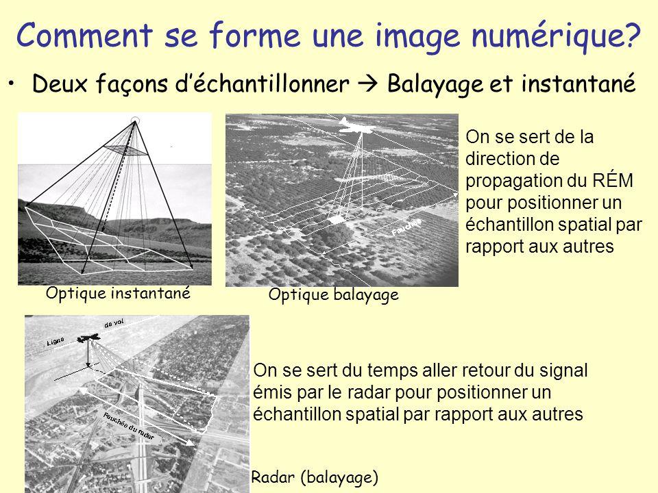 Comment se forme une image numérique? Deux façons déchantillonner Balayage et instantané Optique instantané Optique balayage Radar (balayage) On se se