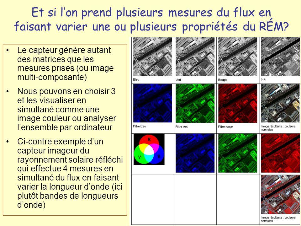 Et si lon prend plusieurs mesures du flux en faisant varier une ou plusieurs propriétés du RÉM? Le capteur génère autant des matrices que les mesures