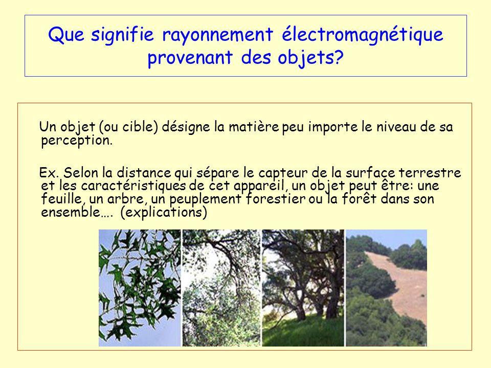 Que signifie rayonnement électromagnétique provenant des objets? Un objet (ou cible) désigne la matière peu importe le niveau de sa perception. Ex. Se