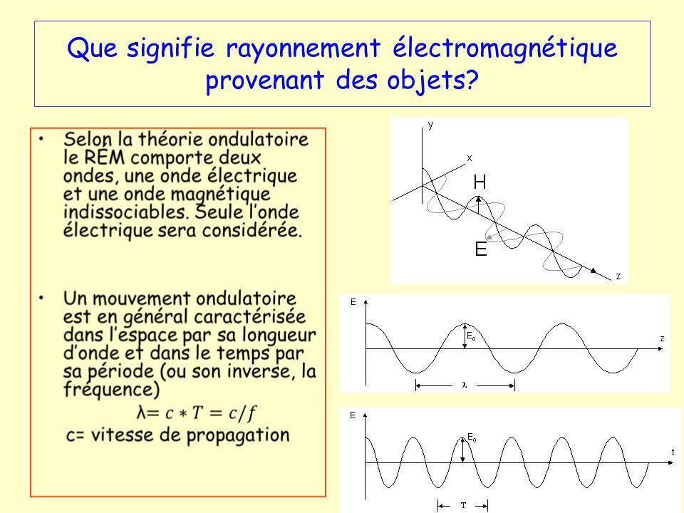 Que signifie rayonnement électromagnétique provenant des objets?