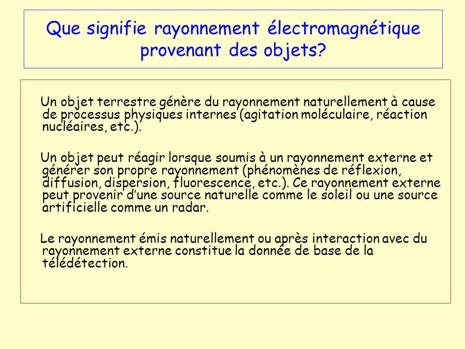 Que signifie rayonnement électromagnétique provenant des objets? Un objet terrestre génère du rayonnement naturellement à cause de processus physiques
