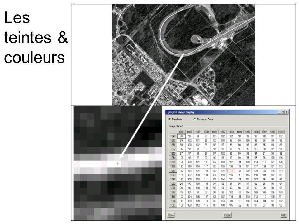 Les teintes/couleurs Lhistogramme nous donne une bonne idée de la distribution des teintes de gris dans une bande spectrale.