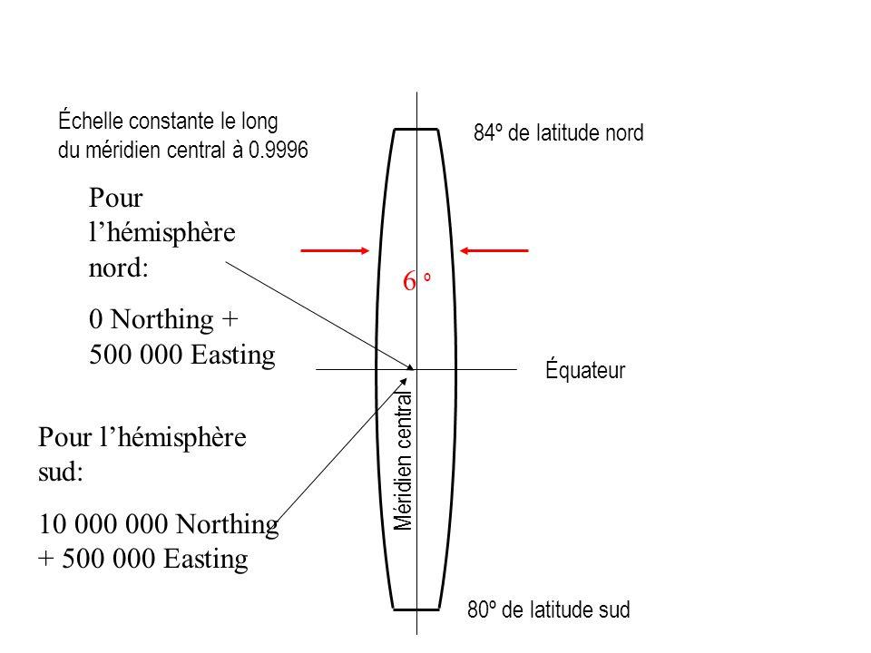Équateur 84º de latitude nord 80º de latitude sud Méridien central 6 º Échelle constante le long du méridien central à 0.9996 Pour lhémisphère nord: 0