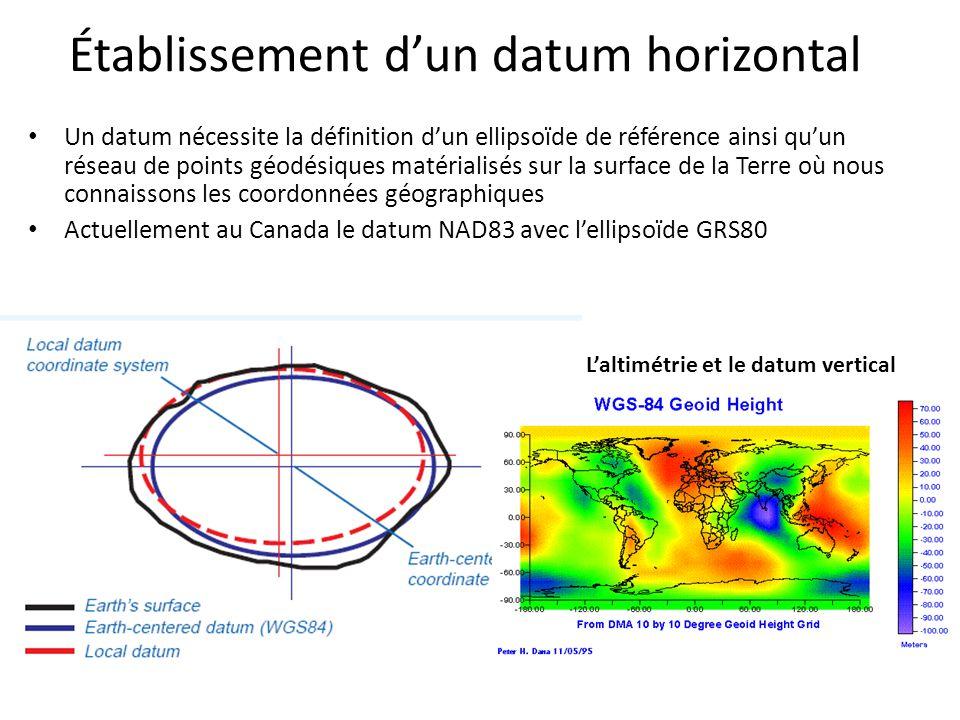 Établissement dun datum horizontal Un datum nécessite la définition dun ellipsoïde de référence ainsi quun réseau de points géodésiques matérialisés s