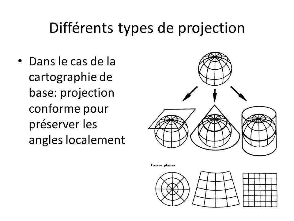 Différents types de projection Dans le cas de la cartographie de base: projection conforme pour préserver les angles localement