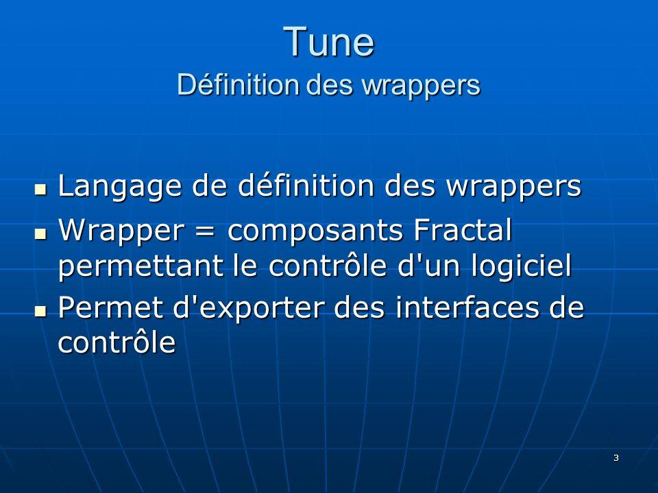 3 Tune Définition des wrappers Langage de définition des wrappers Langage de définition des wrappers Wrapper = composants Fractal permettant le contrôle d un logiciel Wrapper = composants Fractal permettant le contrôle d un logiciel Permet d exporter des interfaces de contrôle Permet d exporter des interfaces de contrôle