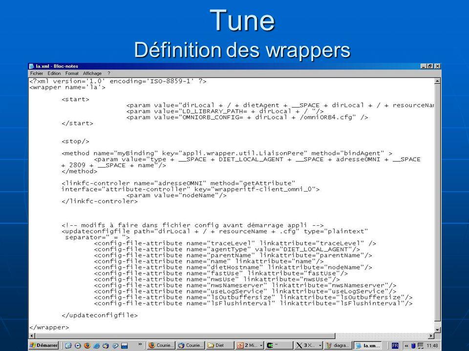4 Tune Définition des wrappers