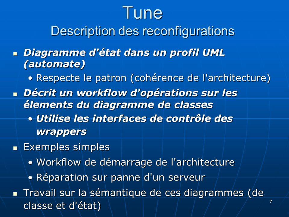 7 Tune Description des reconfigurations Diagramme d état dans un profil UML (automate) Diagramme d état dans un profil UML (automate) Respecte le patron (cohérence de l architecture)Respecte le patron (cohérence de l architecture) Décrit un workflow d opérations sur les élements du diagramme de classes Décrit un workflow d opérations sur les élements du diagramme de classes Utilise les interfaces de contrôle des wrappersUtilise les interfaces de contrôle des wrappers Exemples simples Exemples simples Workflow de démarrage de l architectureWorkflow de démarrage de l architecture Réparation sur panne d un serveurRéparation sur panne d un serveur Travail sur la sémantique de ces diagrammes (de classe et d état) Travail sur la sémantique de ces diagrammes (de classe et d état)