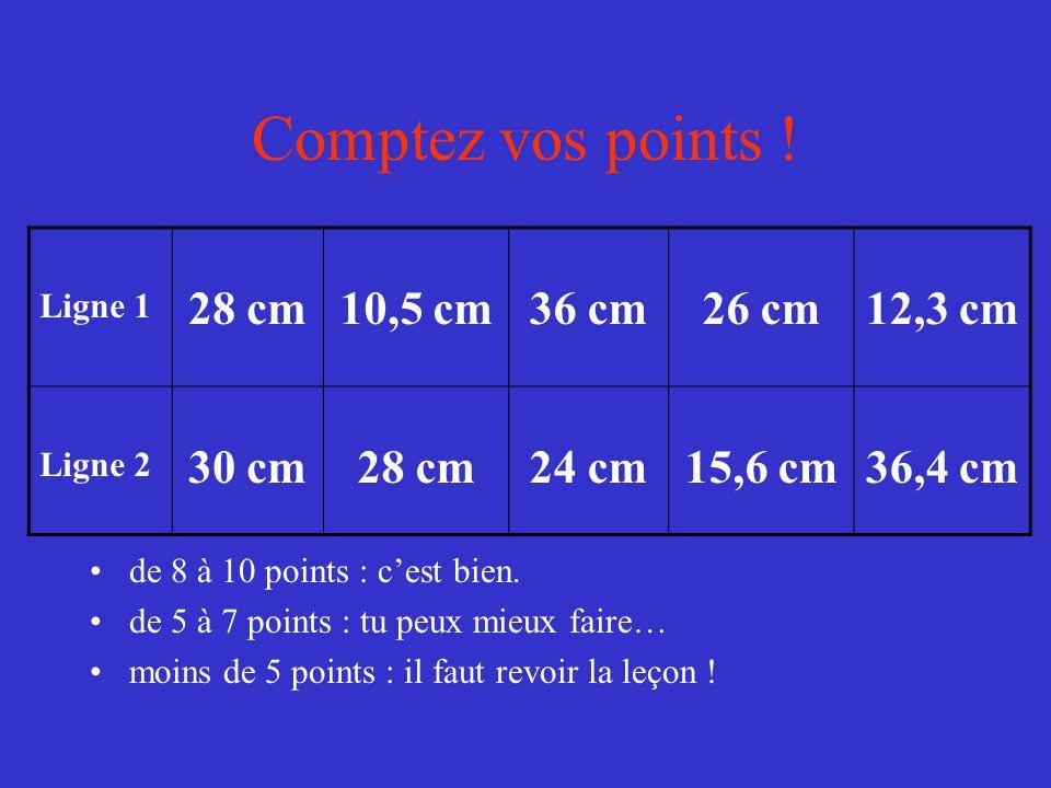 Vérifiez Ligne 2 Calcul 5 Quel est le périmètre dun losange de côté 9,1 cm ? Périmètre = 9,1 x 4 = 36,4 cm