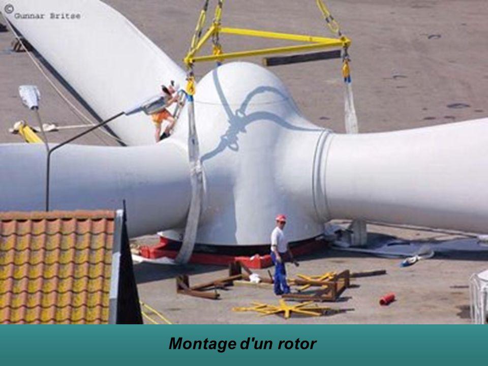 Montage d'un rotor