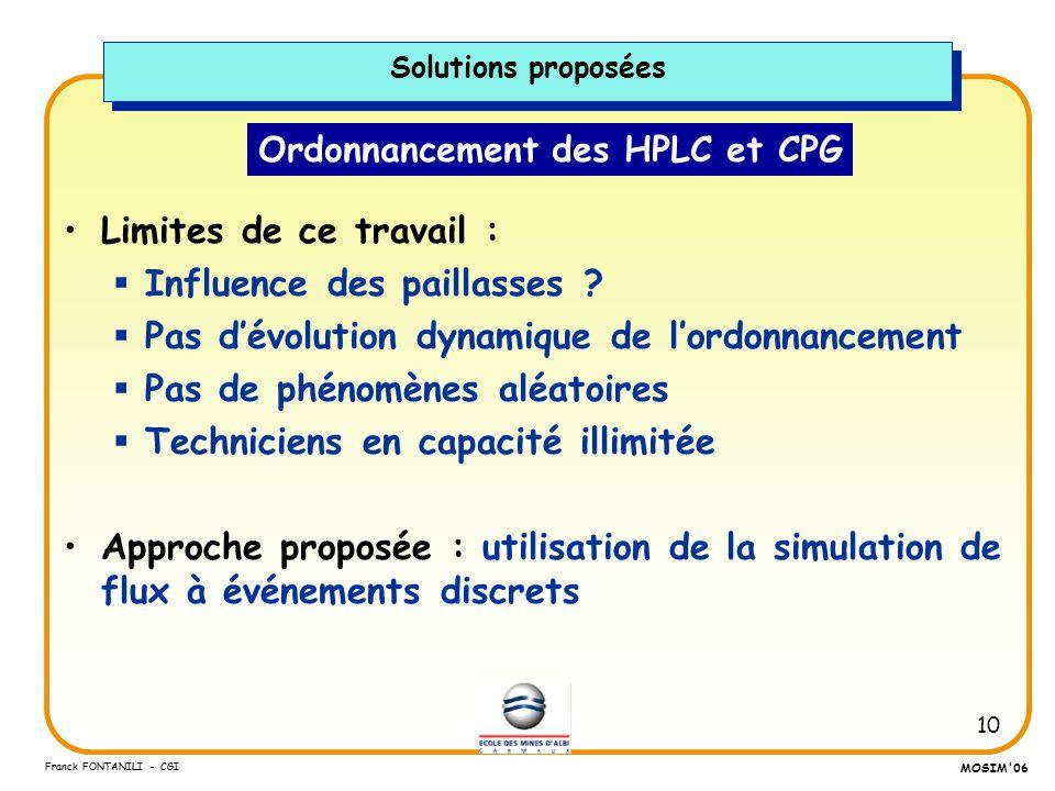 10 Franck FONTANILI - CGI MOSIM'06 Ordonnancement des HPLC et CPG Limites de ce travail : Influence des paillasses ? Pas dévolution dynamique de lordo