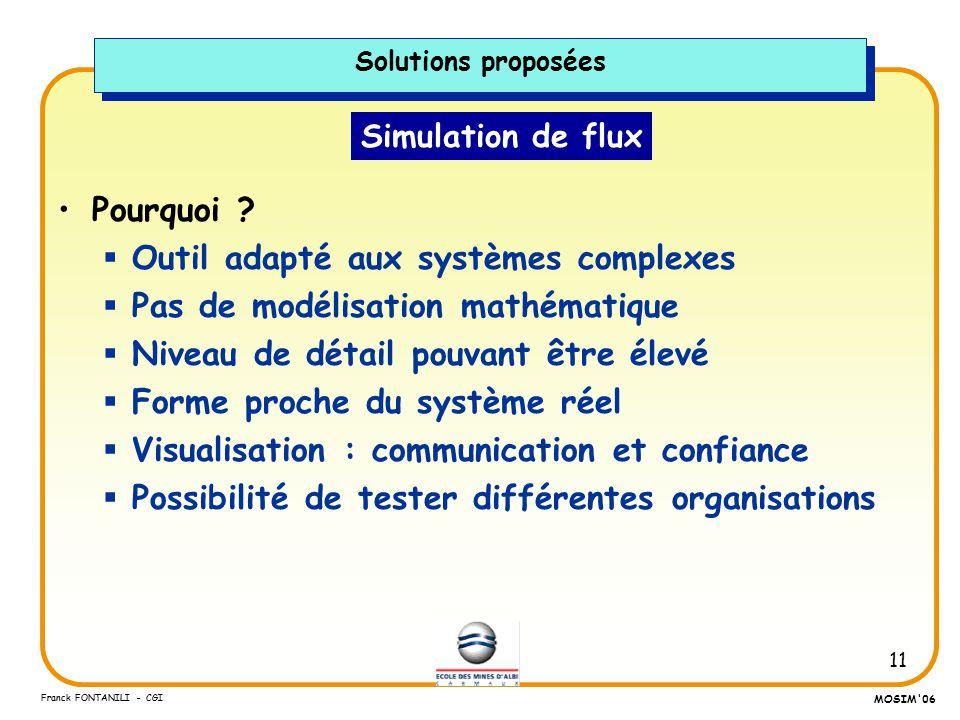 11 Franck FONTANILI - CGI MOSIM'06 Simulation de flux Pourquoi ? Outil adapté aux systèmes complexes Pas de modélisation mathématique Niveau de détail