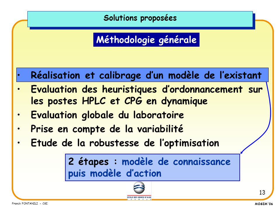 13 Franck FONTANILI - CGI MOSIM'06 Méthodologie générale Réalisation et calibrage dun modèle de lexistant Evaluation des heuristiques dordonnancement