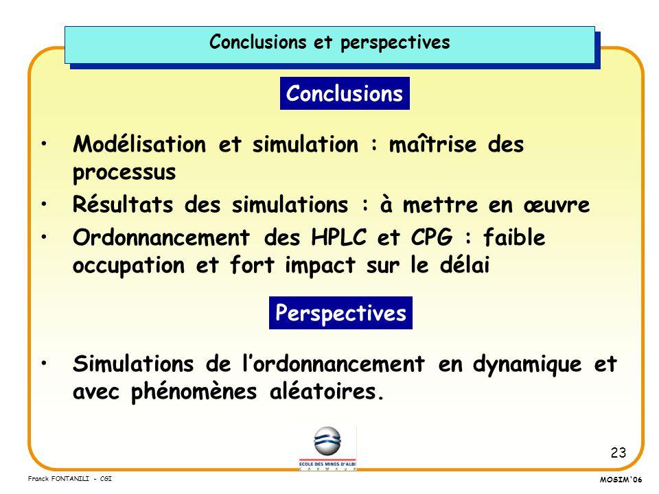 23 Franck FONTANILI - CGI MOSIM'06 Conclusions Modélisation et simulation : maîtrise des processus Résultats des simulations : à mettre en œuvre Ordon