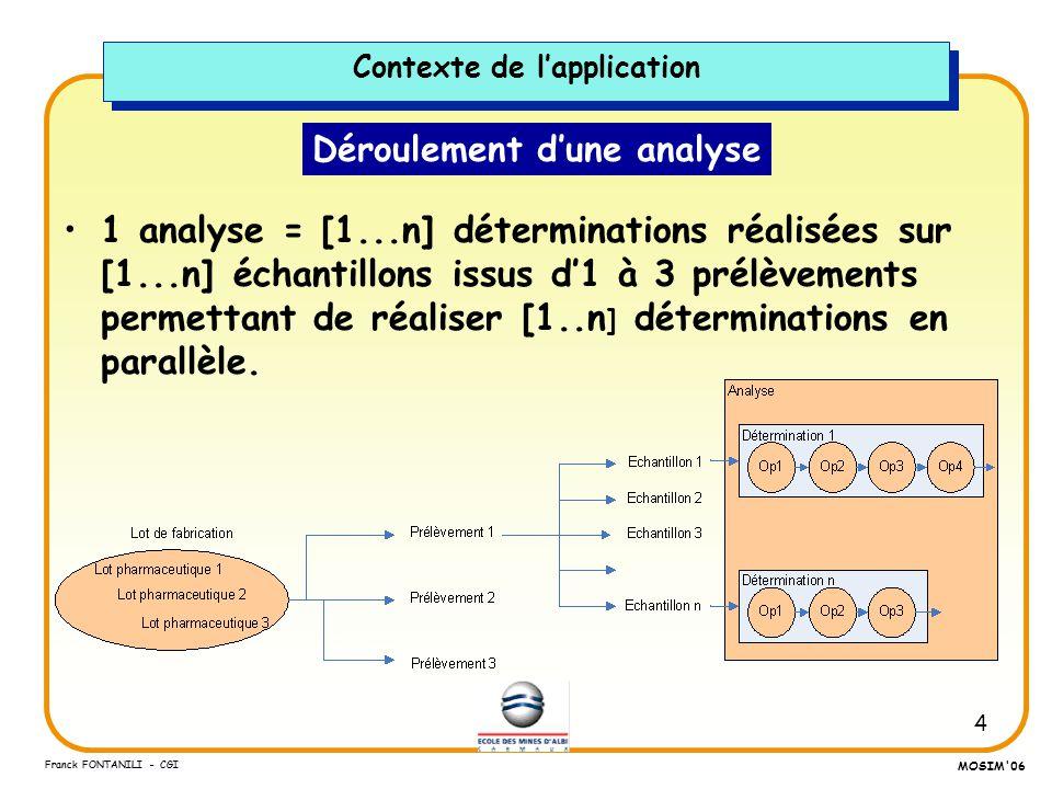 4 Franck FONTANILI - CGI MOSIM'06 Déroulement dune analyse 1 analyse = [1...n] déterminations réalisées sur [1...n] échantillons issus d1 à 3 prélèvem