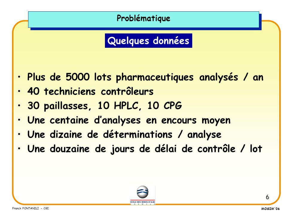 6 Franck FONTANILI - CGI MOSIM'06 Quelques données Plus de 5000 lots pharmaceutiques analysés / an 40 techniciens contrôleurs 30 paillasses, 10 HPLC,