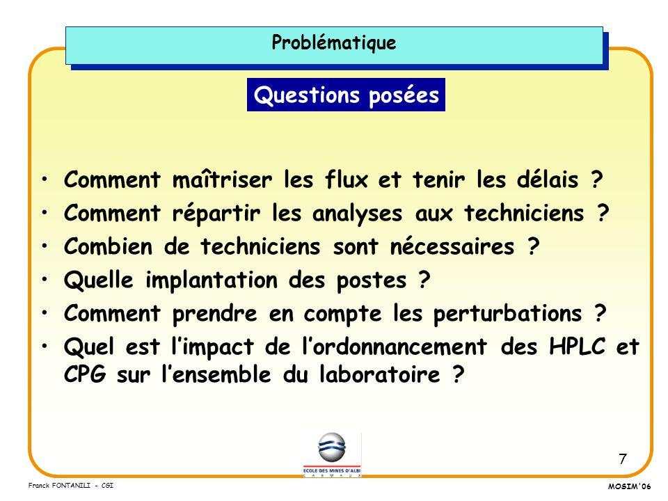7 Franck FONTANILI - CGI MOSIM'06 Questions posées Comment maîtriser les flux et tenir les délais ? Comment répartir les analyses aux techniciens ? Co