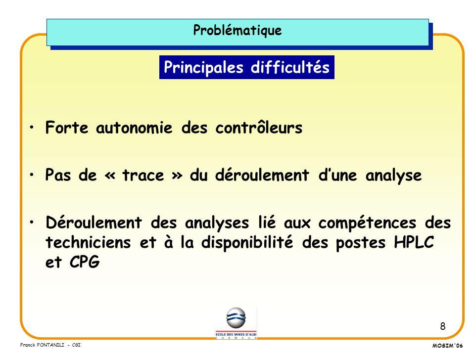 8 Franck FONTANILI - CGI MOSIM'06 Principales difficultés Forte autonomie des contrôleurs Pas de « trace » du déroulement dune analyse Déroulement des