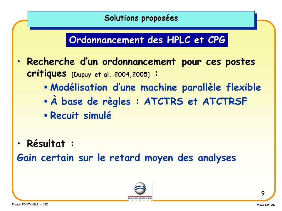 9 Franck FONTANILI - CGI MOSIM'06 Ordonnancement des HPLC et CPG Recherche dun ordonnancement pour ces postes critiques [Dupuy et al. 2004,2005] : Mod