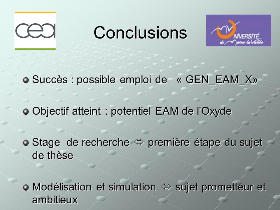 Application : introduction des potentiels dans la situation de fissuration Simulation par P. Arnoux avec les potentiels obtenus par M. Demirel au cour