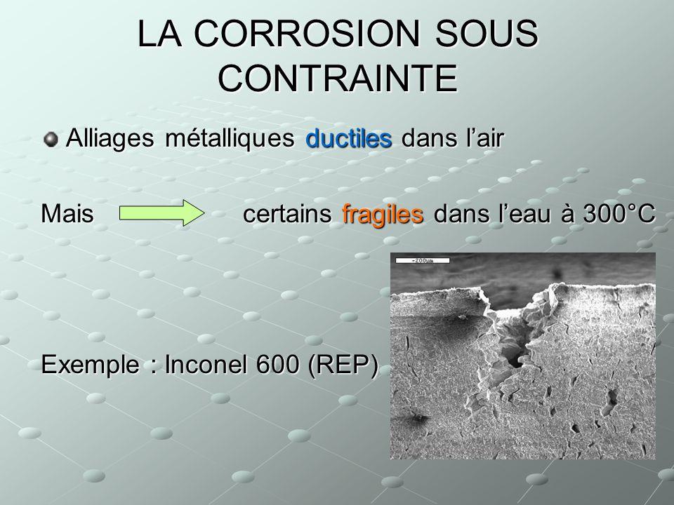 Cadre détude Laboratoire d'Étude de la Corrosion Aqueuse : Domaine de Recherche : La Corrosion Sous Contrainte Phénomènes damorçage et cinétique de pr