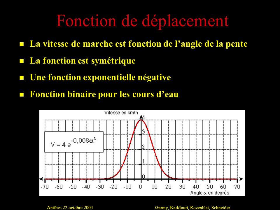 Antibes 22 octobre 2004Garmy, Kaddouri, Rozenblat, Schneider Fonction de déplacement n La vitesse de marche est fonction de langle de la pente n La fonction est symétrique n Une fonction exponentielle négative n Fonction binaire pour les cours deau