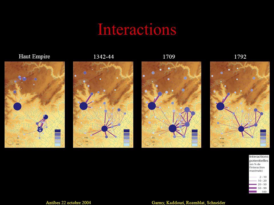 Antibes 22 octobre 2004Garmy, Kaddouri, Rozenblat, Schneider Interactions Haut Empire 1342-4417091792