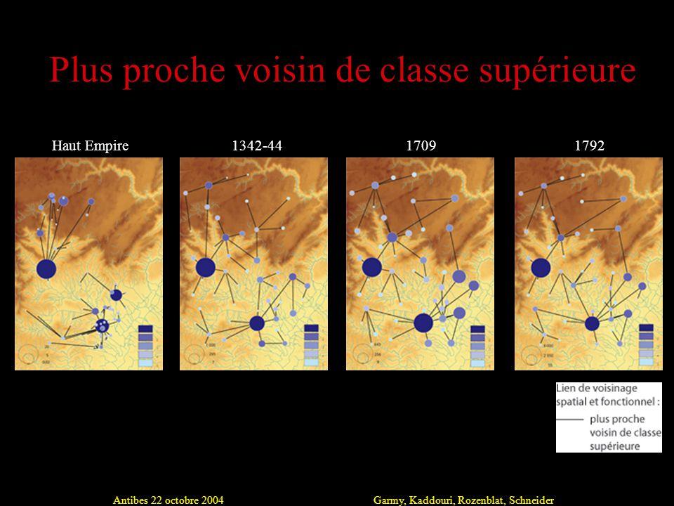 Antibes 22 octobre 2004Garmy, Kaddouri, Rozenblat, Schneider Plus proche voisin de classe supérieure Haut Empire 1342-441709 1792