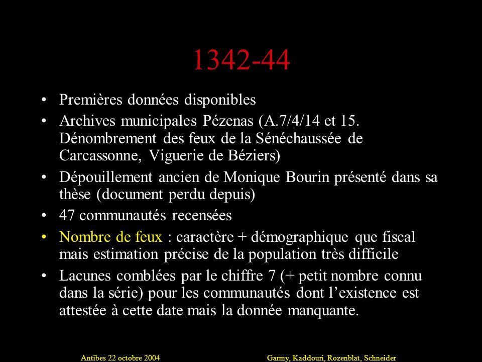 Antibes 22 octobre 2004Garmy, Kaddouri, Rozenblat, Schneider 1342-44 Premières données disponibles Archives municipales Pézenas (A.7/4/14 et 15.