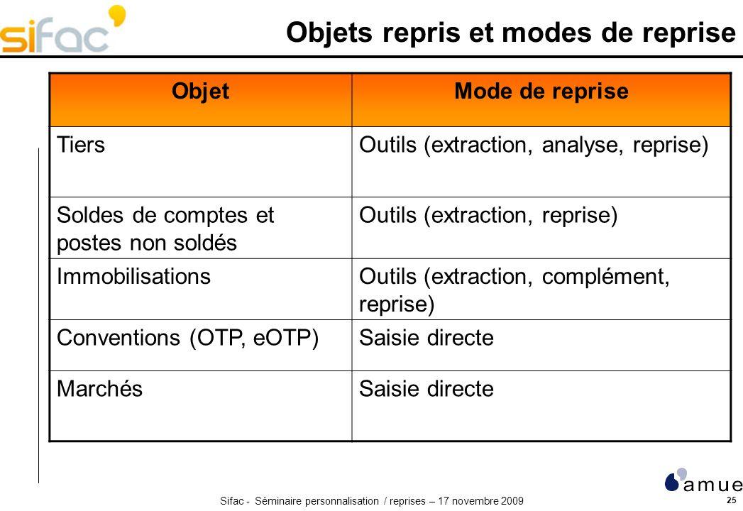 Sifac - Séminaire personnalisation / reprises – 17 novembre 2009 25 Objets repris et modes de reprise ObjetMode de reprise TiersOutils (extraction, an