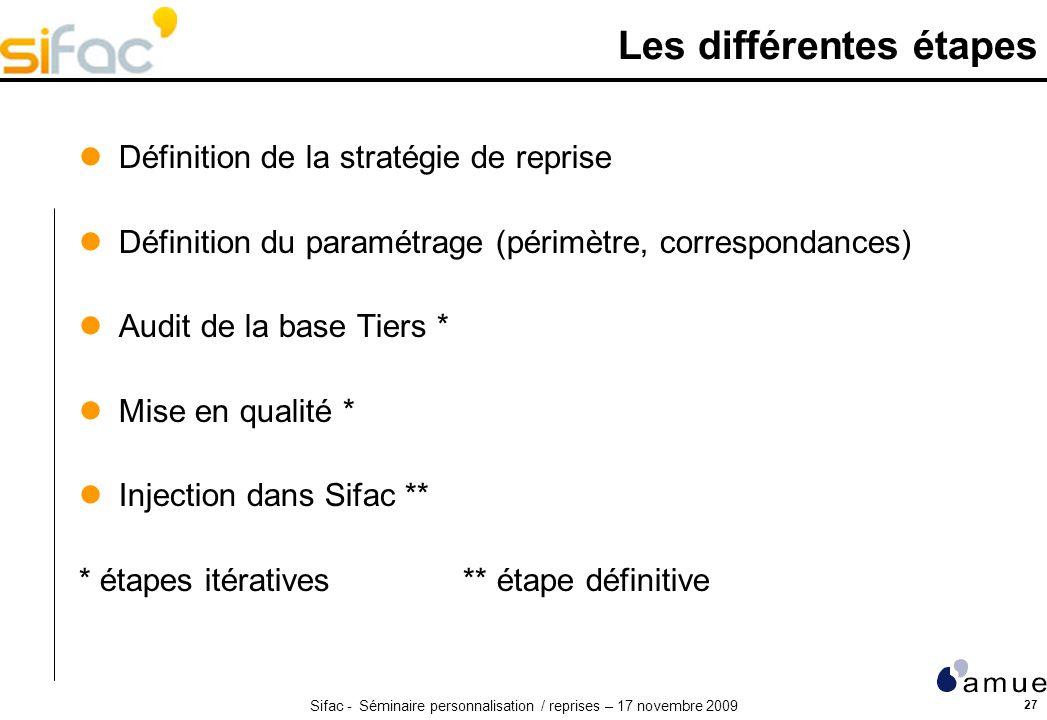 Sifac - Séminaire personnalisation / reprises – 17 novembre 2009 27 Les différentes étapes Définition de la stratégie de reprise Définition du paramét