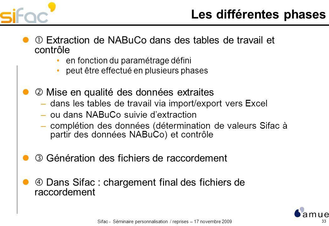 Sifac - Séminaire personnalisation / reprises – 17 novembre 2009 33 Les différentes phases Extraction de NABuCo dans des tables de travail et contrôle