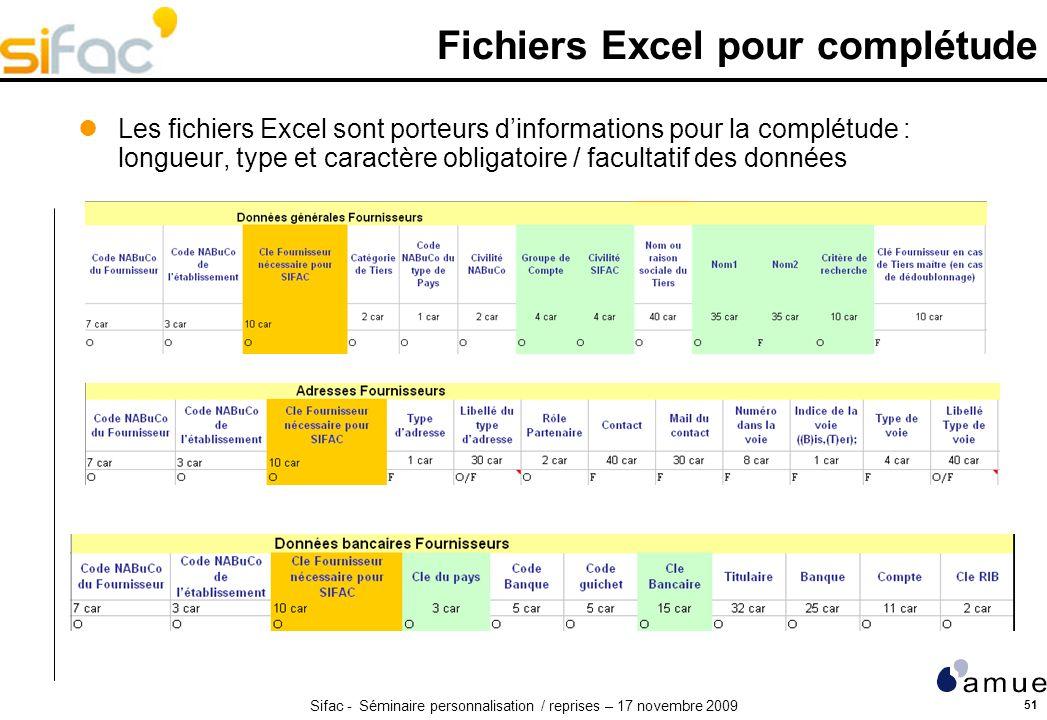 Sifac - Séminaire personnalisation / reprises – 17 novembre 2009 51 Fichiers Excel pour complétude Les fichiers Excel sont porteurs dinformations pour la complétude : longueur, type et caractère obligatoire / facultatif des données