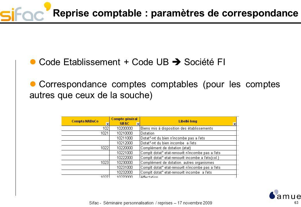 Sifac - Séminaire personnalisation / reprises – 17 novembre 2009 63 Reprise comptable : paramètres de correspondance Code Etablissement + Code UB Soci