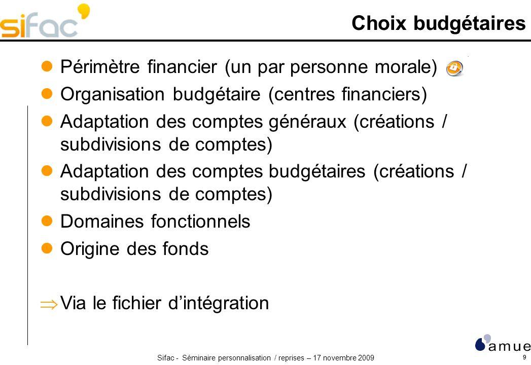 Sifac - Séminaire personnalisation / reprises – 17 novembre 2009 9 Choix budgétaires Périmètre financier (un par personne morale) Organisation budgéta
