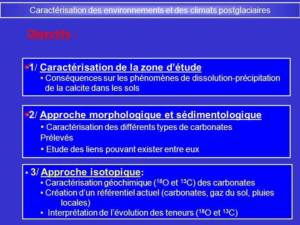 Caractérisation des environnements et des climats postglaciaires 3/ Approche isotopique : Caractérisation géochimique ( 18 O et 13 C) des carbonates C