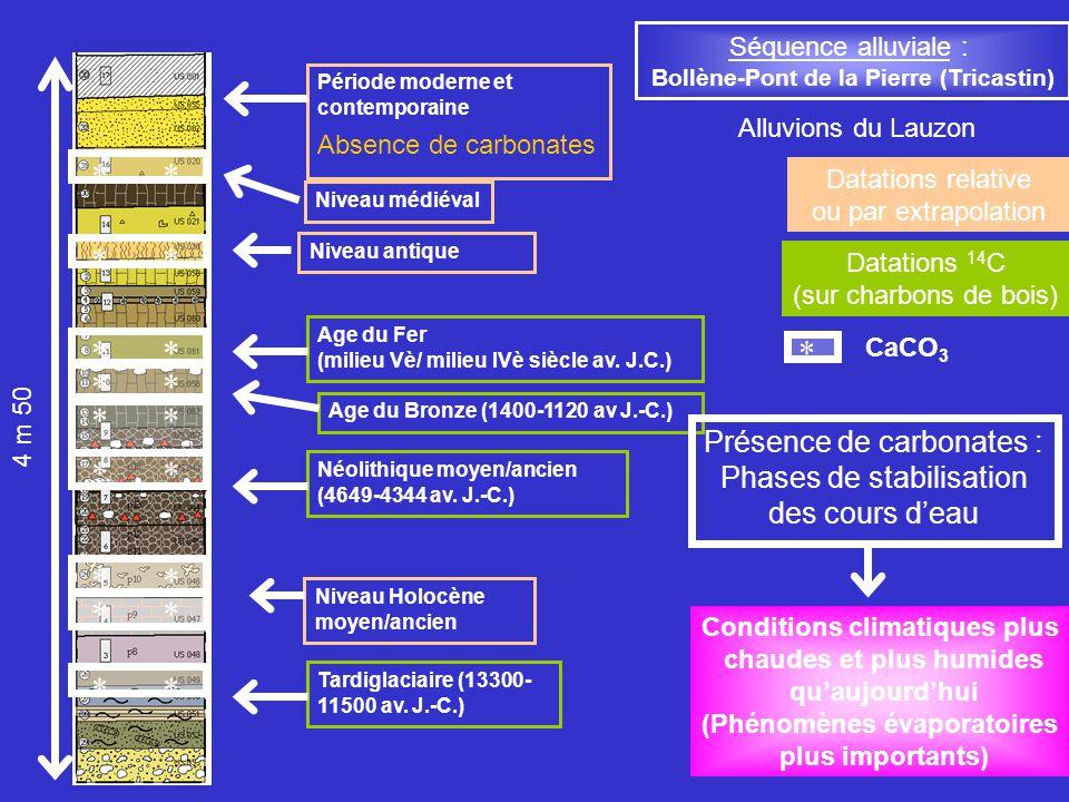 Caractérisation des environnements et des climats postglaciaires 3/ Approche isotopique : Caractérisation géochimique ( 18 O et 13 C) des carbonates Création dun référentiel actuel (carbonates, gaz du sol, pluies locales) Interprétation de lévolution des teneurs ( 18 O et 13 C) 2 / Approche morphologique et sédimentologique Caractérisation des différents types de carbonates Prélevés Etude des liens pouvant exister entre eux 1 / Caractérisation de la zone détude Conséquences sur les phénomènes de dissolution-précipitation de la calcite dans les sols Objectifs :