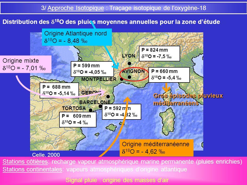 3/ Approche Isotopique : Traçage isotopique de loxygène-18 BARCELONE TORTOSA GERONE MONTPELLIER AVIGNON Origine méditerranéenne 18 O = - 4,62 Origine