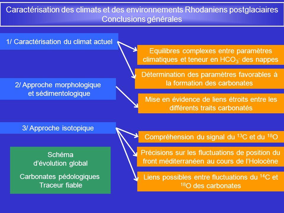 Caractérisation des climats et des environnements Rhodaniens postglaciaires Conclusions générales 1/ Caractérisation du climat actuel 2/ Approche morp