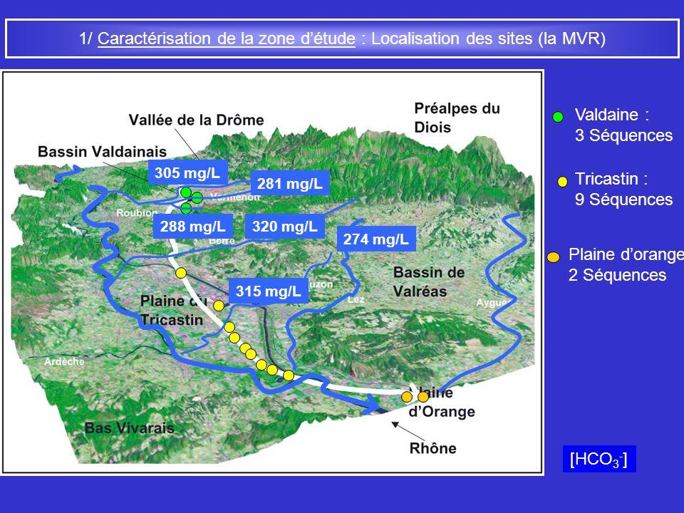 1/ Caractérisation de la zone détude : Localisation des sites (le Vidourle) Montpellier Lunel Aigues-Mortes Marsillargues Aimargues Vidourle Séquences Vidourle 705 mg/L 640 mg/L