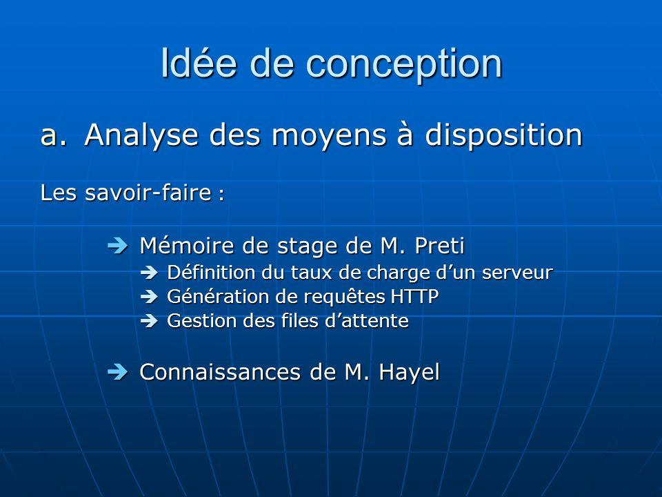 Idée de conception a.Analyse des moyens à disposition Les savoir-faire : Mémoire de stage de M.