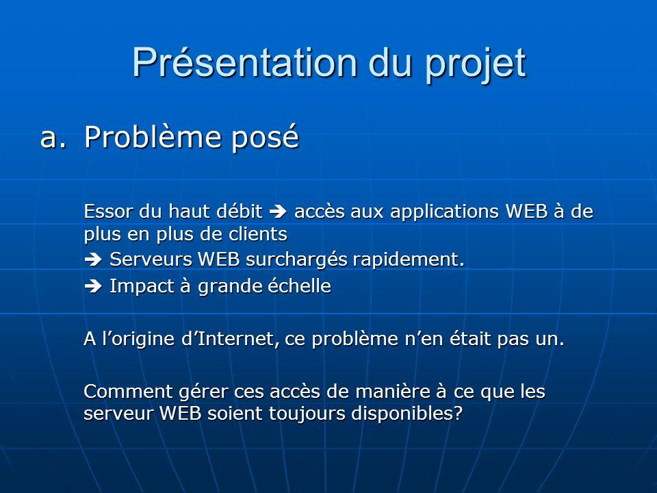 Présentation du projet a.Problème posé Essor du haut débit accès aux applications WEB à de plus en plus de clients Serveurs WEB surchargés rapidement.