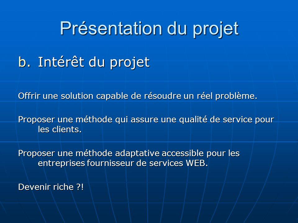 Présentation du projet b.Intérêt du projet Offrir une solution capable de résoudre un réel problème.