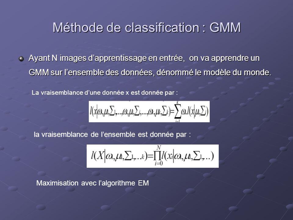 Méthode de classification : GMM Ayant N images dapprentissage en entrée, on va apprendre un GMM sur lensemble des données, dénommé le modèle du monde.