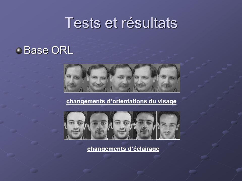Tests et résultats Base ORL changements dorientations du visage changements déclairage