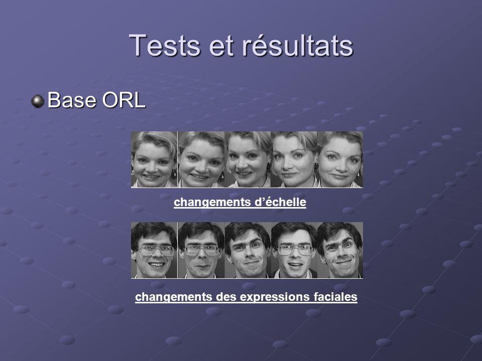 Tests et résultats Base ORL changements déchelle changements des expressions faciales