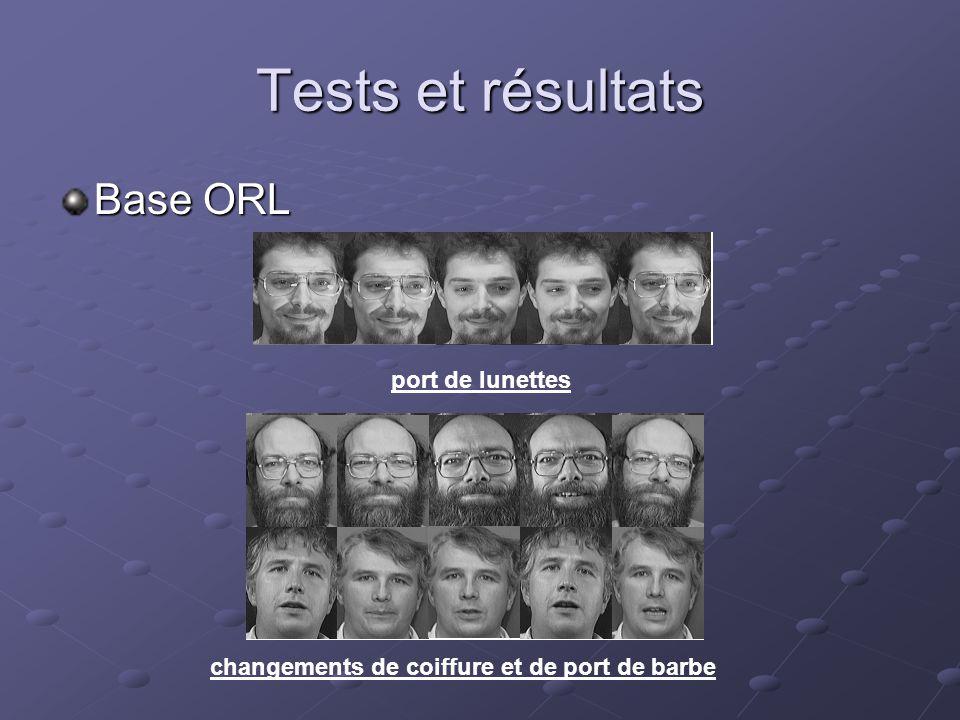 Tests et résultats Base ORL port de lunettes changements de coiffure et de port de barbe